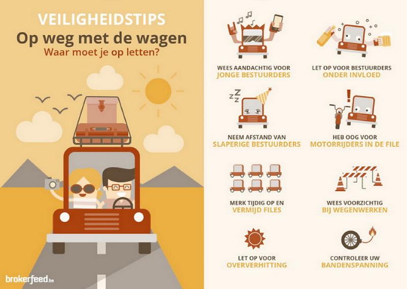 Vacatures Bijverdienen thuiswerk Provincie West-Vlaanderen